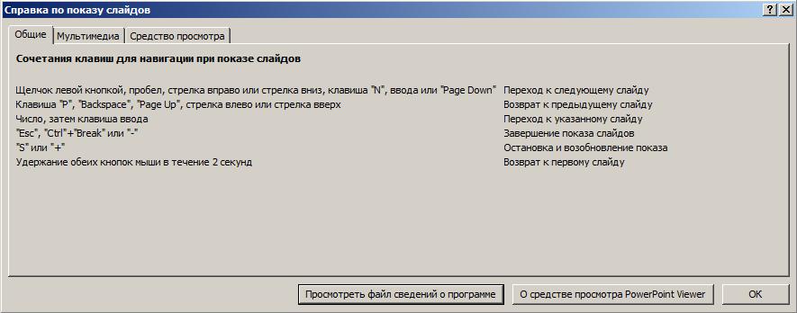 Скачать MS Office PowerPoint Viewer (2010,2013,2016) Бесплатно на Русском Языке