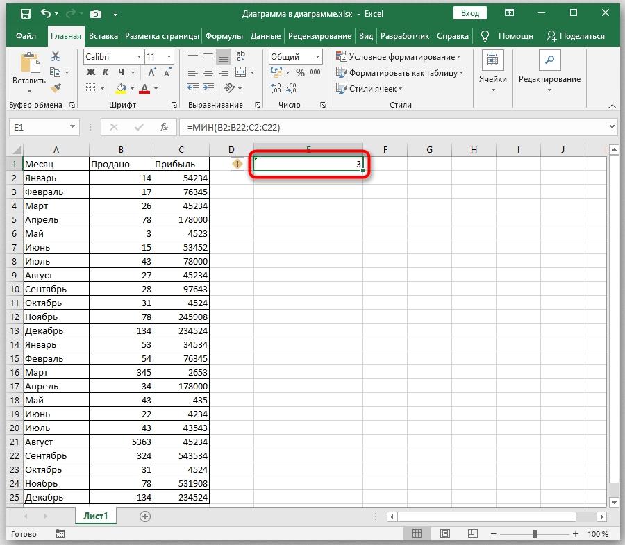 Функция МИН в Excel
